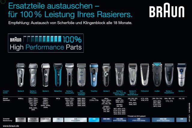 Braun Waterflex Foil /& Cutter 51B Ersatzscherkopf